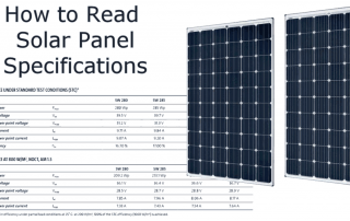 https://solarvietnamorg.files.wordpress.com/2017/10/how-to-read-solar-panel-specifications-altestore.png?w=1200