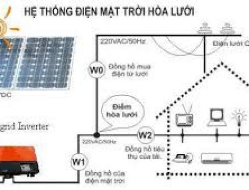 Phương pháp thiết kế hệ thống điện năng lượng mặt trời
